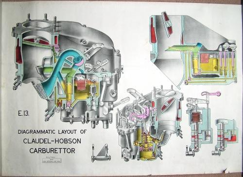 RAF Poster - Claudel Hobson Carburettor
