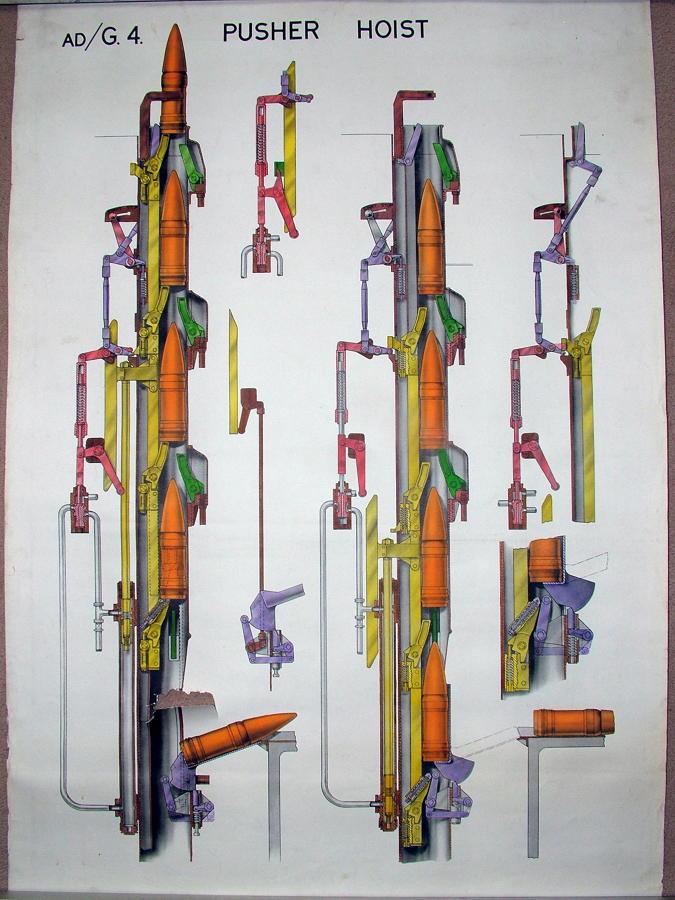 RN Poster - Ammunition Pusher Hoist