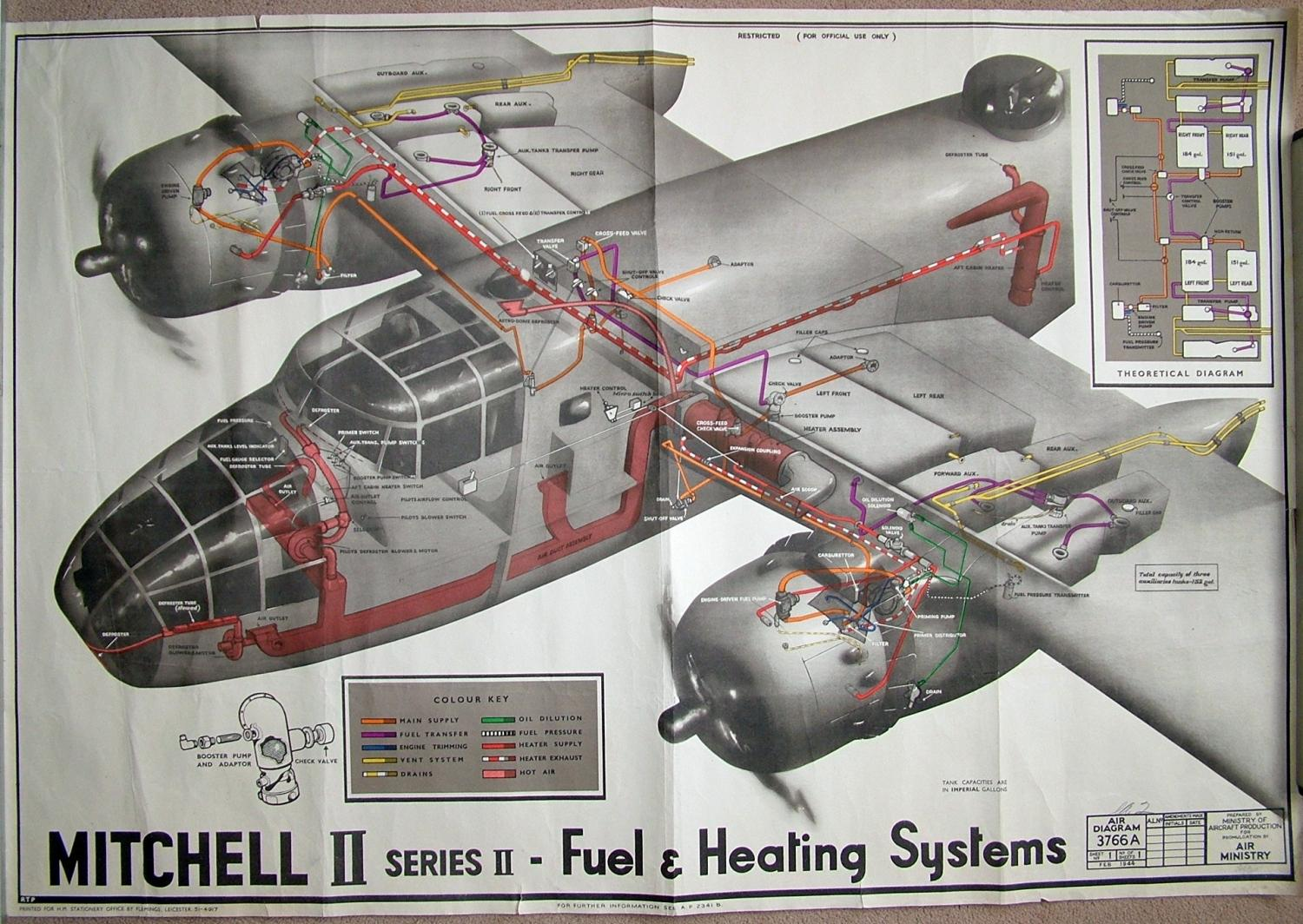 Air Diagram - Mitchell II Fuel/Heating System