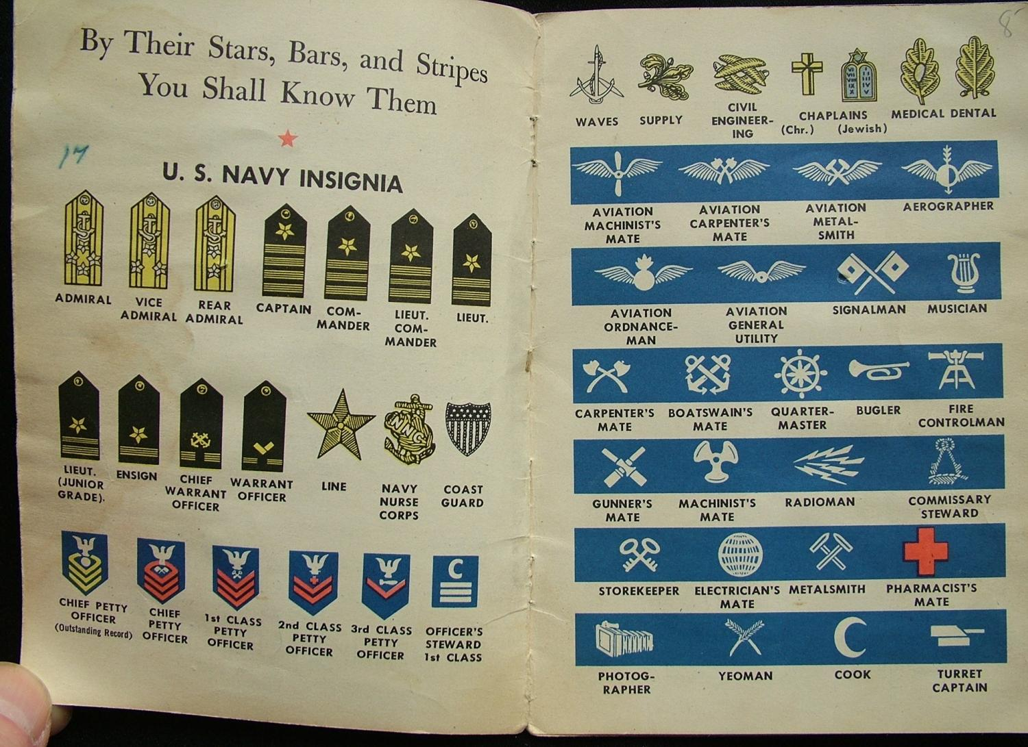 pocket reference guide to us insignia in ww2 usaaf documents