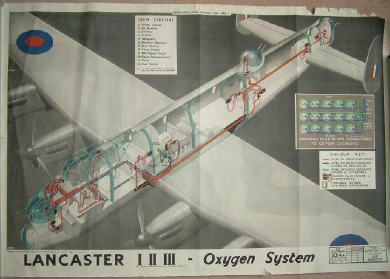 A.M. Air Diagram - Lancaster Oxygen System
