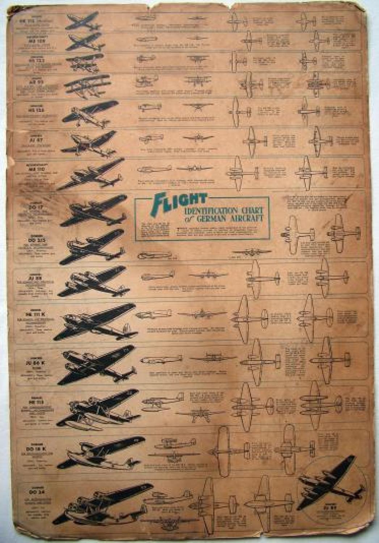 WW2 'Flight' Identification Chart of German Aircra