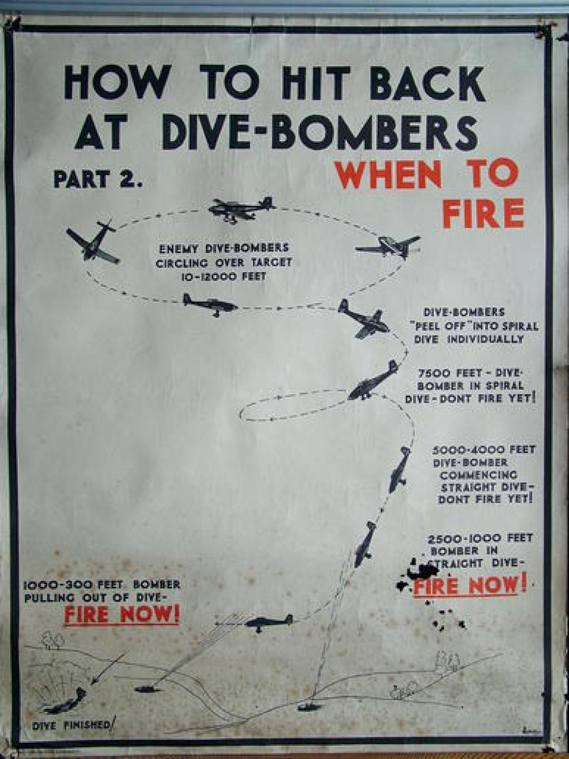 RAF Poster - How To Hit Back At Dive Bombers
