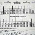 USAAF C-46 Aircraft Flight Operation Cards - picture 7