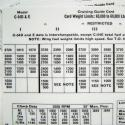 USAAF C-54 Aircraft Flight Operation Cards - picture 4