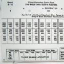 USAAF B-17 Aircraft Flight Operation Cards - picture 5