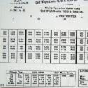 USAAF P-47 Aircraft Flight Operation Cards - picture 4