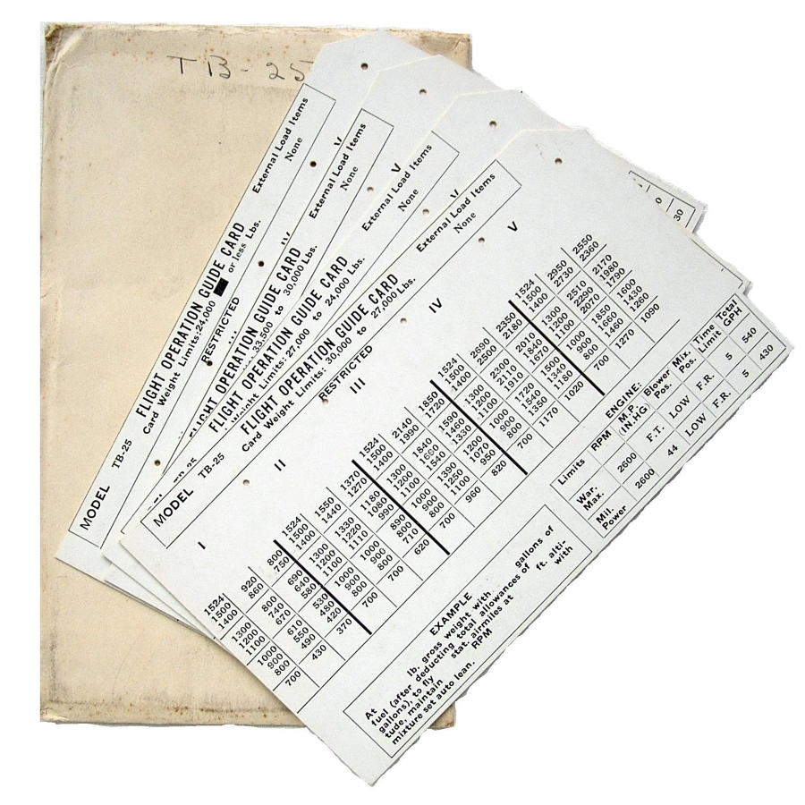 USAAF TB-25 Flight Operation Cards
