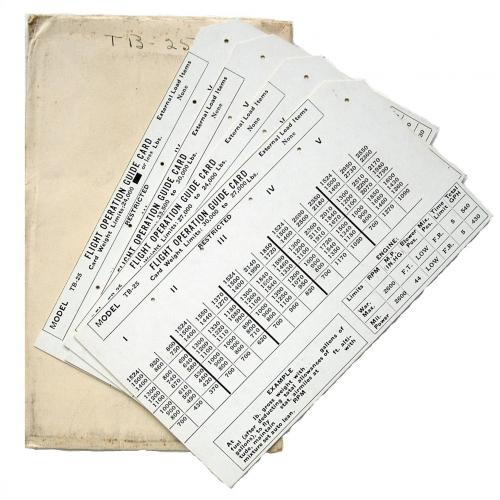 USAAF TB-25 Flight Operation Cards