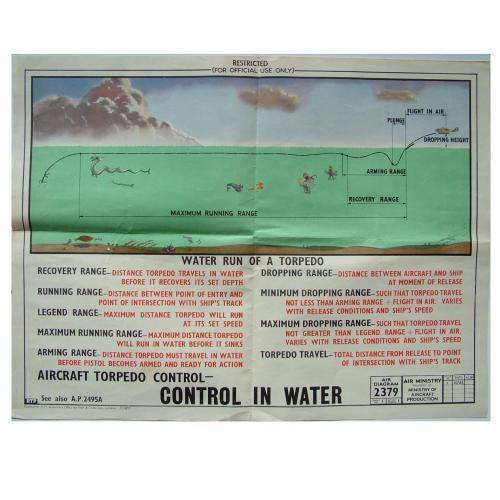 Air Ministry Aircraft Torpedo Diagram, 1943