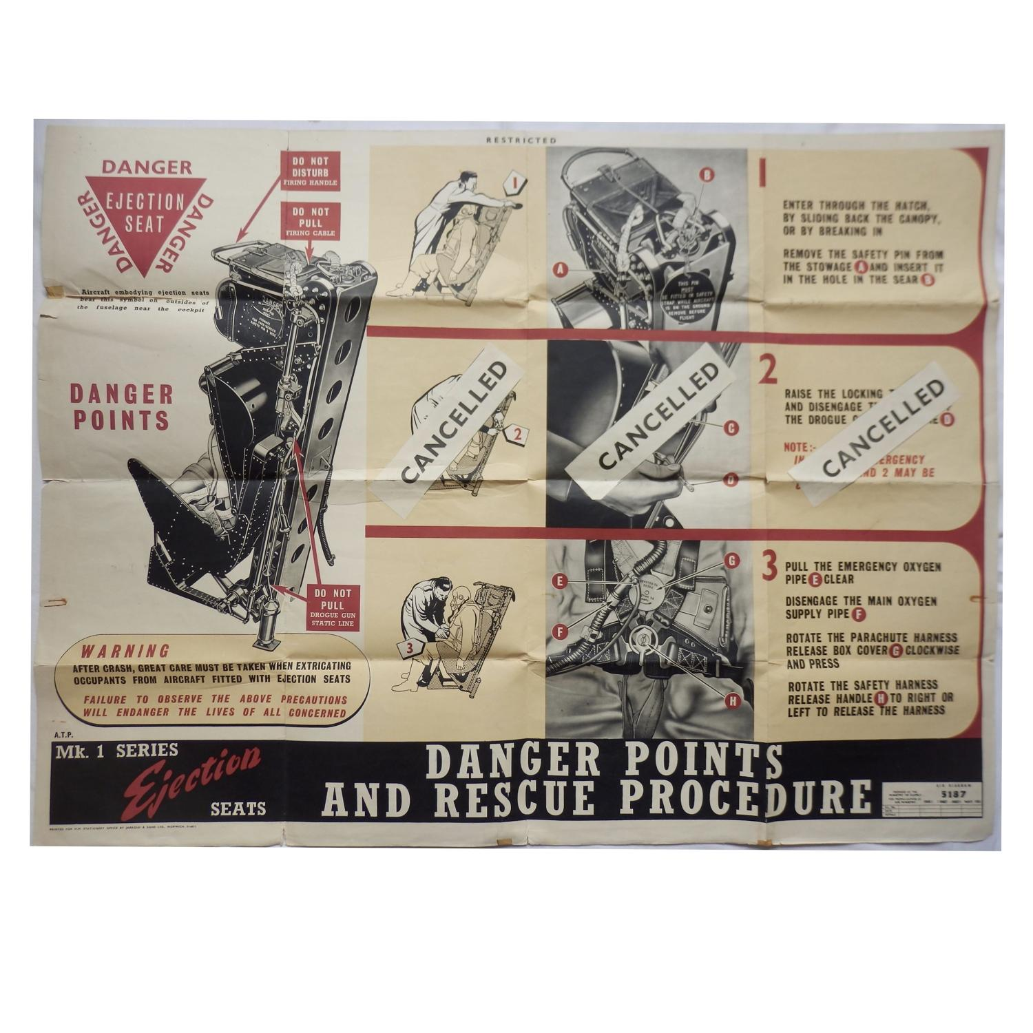 air diagram - mk 1 ejector seat safety poster c 1951
