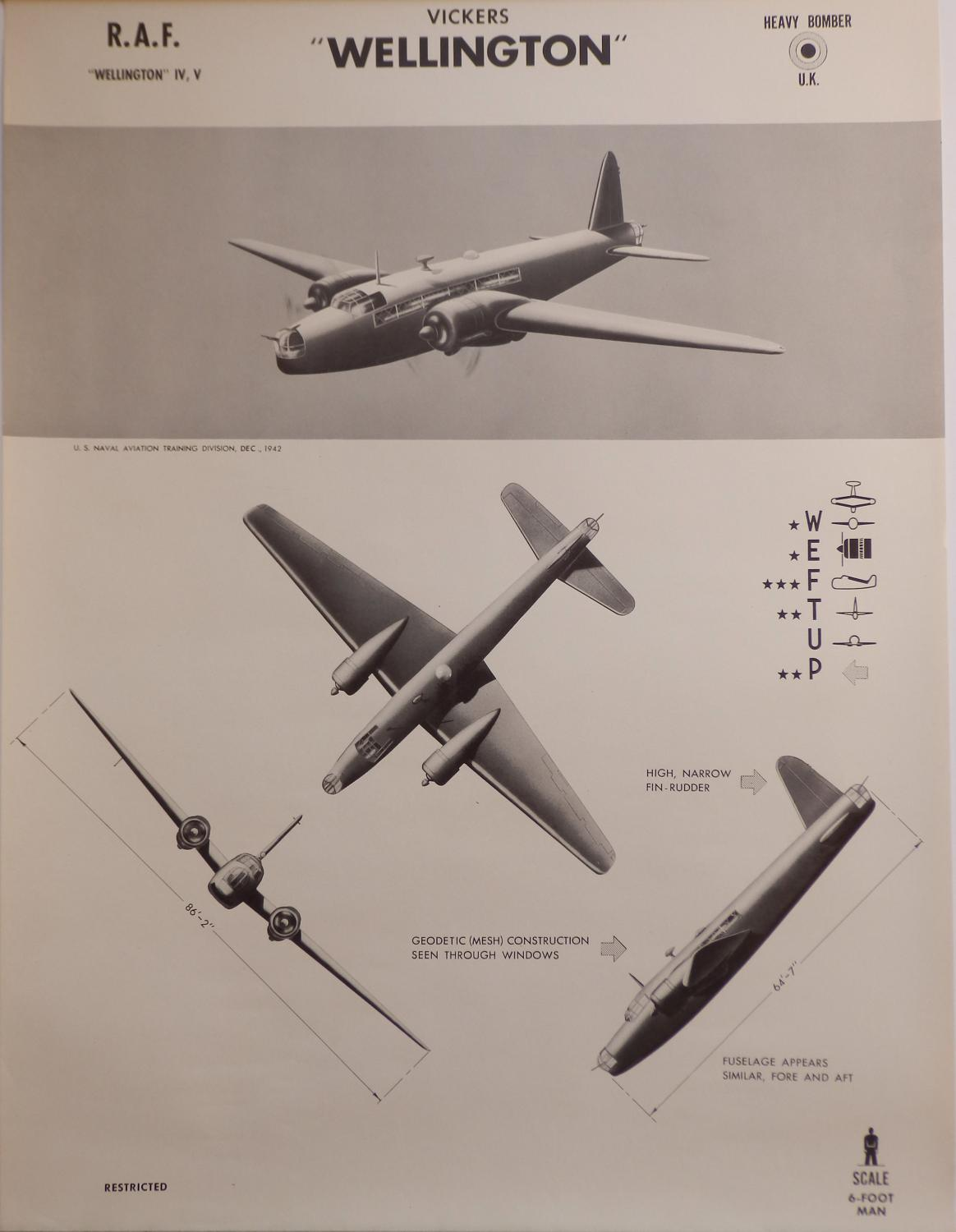 American recognition poster - RAF Wellington
