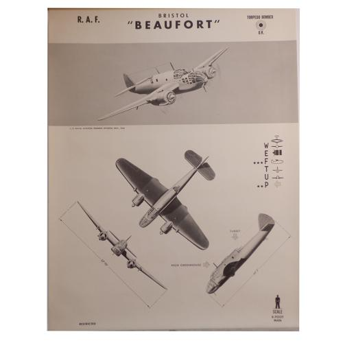 American recognition poster - RAF Beaufort