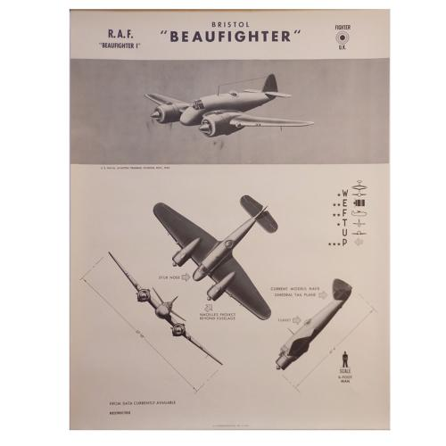 American recognition poster - RAF Beaufighter