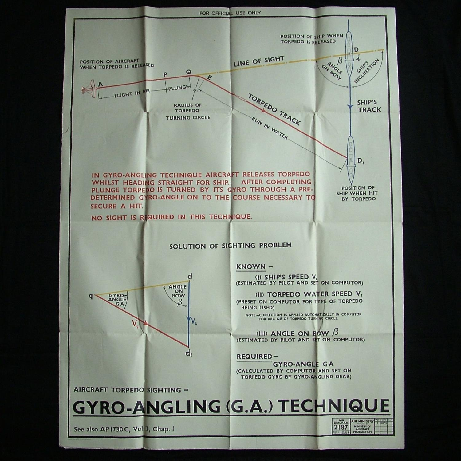 RAF Air Diagram - Torpedo Release, 1942