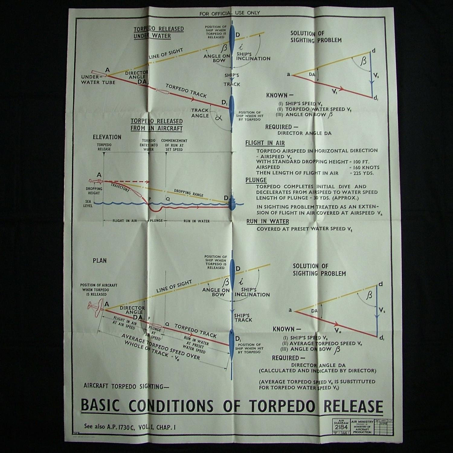 RAF Air Diagram - Condition Of Torpedo Release, 1942