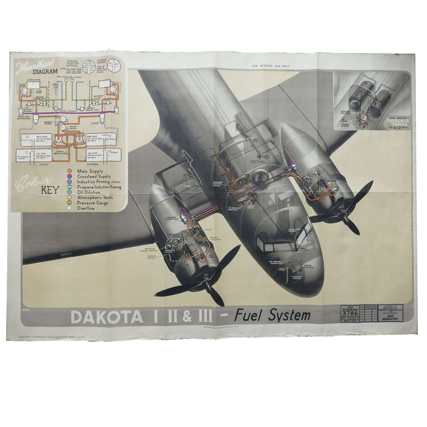 Air Diagram - Dakota Fuel Systems, 1943