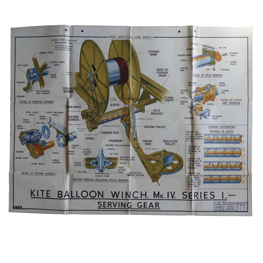 Air Diagram - Kite Balloon Winch, 1943