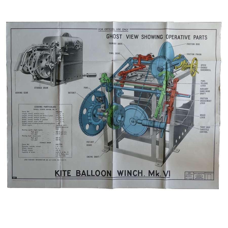 Air Diagram - Kite balloon winch, 1942