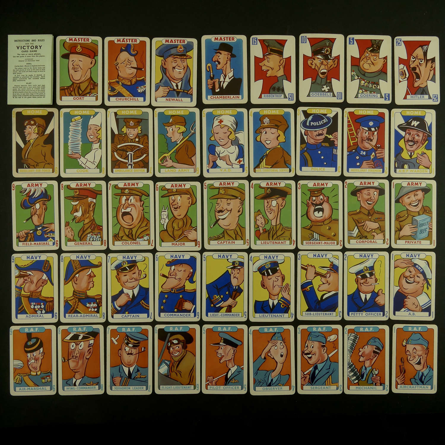 Wartime card game 'Victory